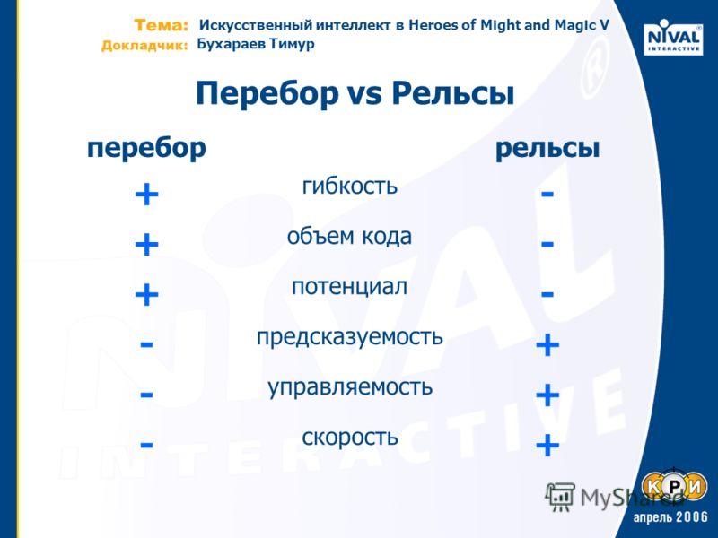 Искусственный интеллект в Heroes of Might and Magic V Бухараев Тимур Перебор vs Рельсы переборрельсы + гибкость - + объем кода - + потенциал - - предсказуемость + - управляемость + - скорость +