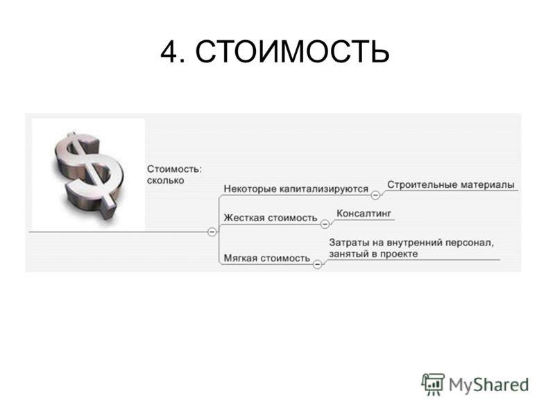 4. СТОИМОСТЬ
