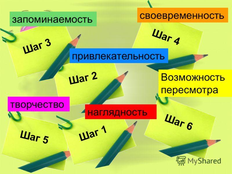 Шаг 5 Шаг 2 Шаг 3 Шаг 4 Шаг 1 Шаг 6 привлекательность запоминаемость своевременность творчество Возможность пересмотра наглядность