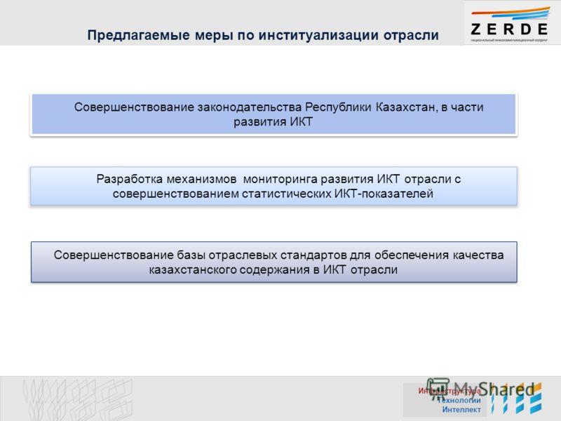 Инфраструктура Технологии Интеллект Предлагаемые меры по институализации отрасли Совершенствование базы отраслевых стандартов для обеспечения качества казахстанского содержания в ИКТ отрасли Разработка механизмов мониторинга развития ИКТ отрасли с со