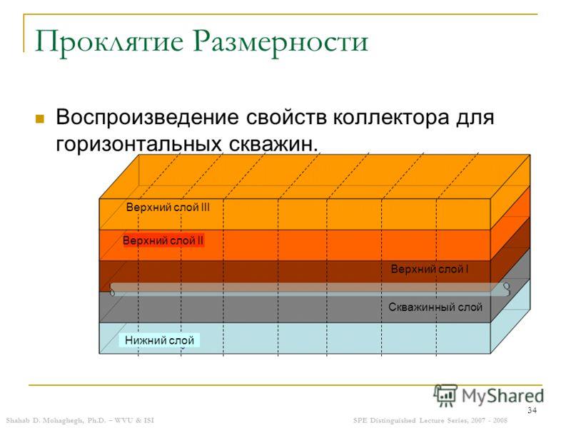 Shahab D. Mohaghegh, Ph.D. – WVU & ISISPE Distinguished Lecture Series, 2007 - 2008 34 Проклятие Размерности Воспроизведение свойств коллектора для горизонтальных скважин. Верхний слой III Верхний слой II Нижний слой Скважинный слой Верхний слой I