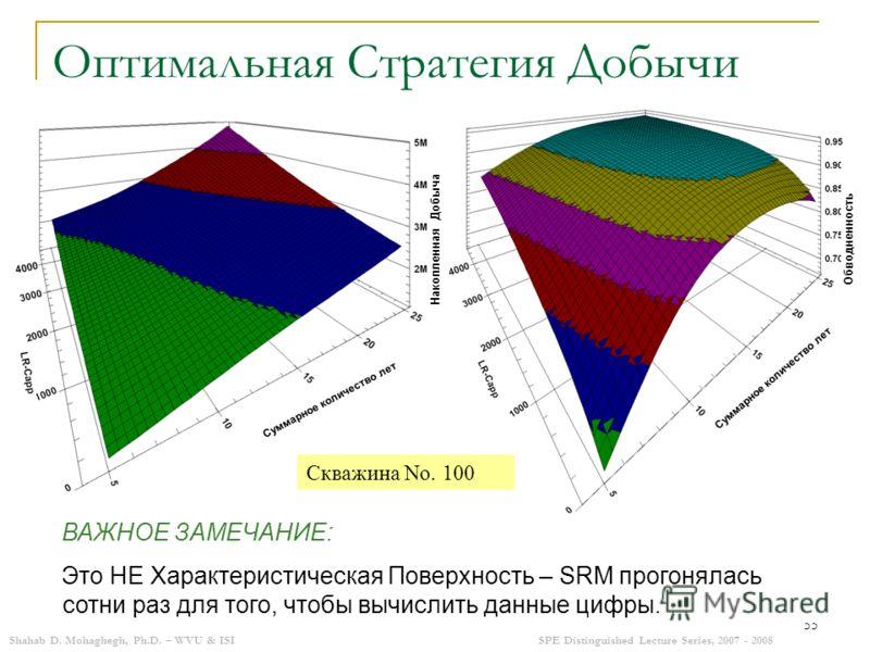 Shahab D. Mohaghegh, Ph.D. – WVU & ISISPE Distinguished Lecture Series, 2007 - 2008 55 Оптимальная Стратегия Добычи ВАЖНОЕ ЗАМЕЧАНИЕ: Это НЕ Характеристическая Поверхность – SRM прогонялась сотни раз для того, чтобы вычислить данные цифры. Скважина N