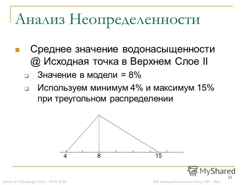 Shahab D. Mohaghegh, Ph.D. – WVU & ISISPE Distinguished Lecture Series, 2007 - 2008 65 Среднее значение водонасыщенности @ Исходная точка в Верхнем Слое II Значение в модели = 8% Используем минимум 4% и максимум 15% при треугольном распределении 4 81