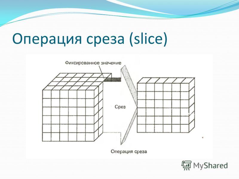 Операция среза (slice)
