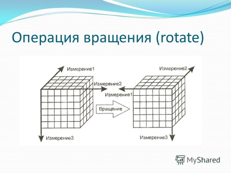 Операция вращения (rotate)