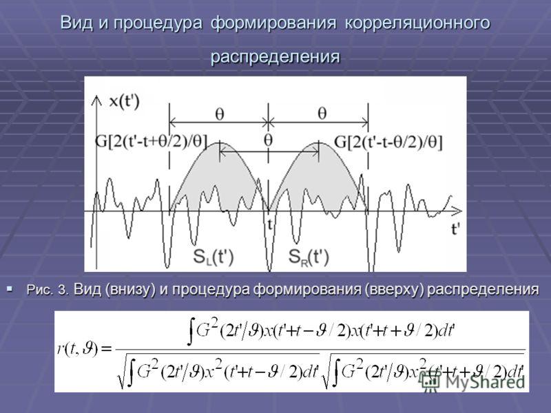 Вид и процедура формирования корреляционного распределения Рис. 3. Вид (внизу) и процедура формирования (вверху) распределения Рис. 3. Вид (внизу) и процедура формирования (вверху) распределения