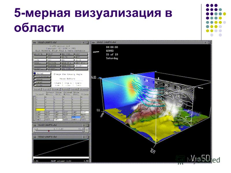 5-мерная визуализация в области