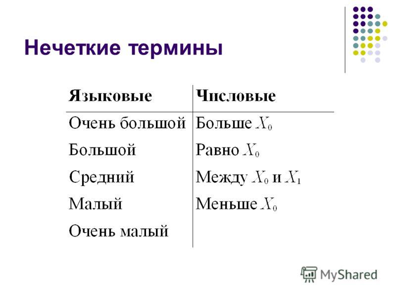 Нечеткие термины