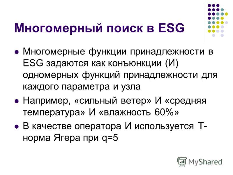 Многомерный поиск в ESG Многомерные функции принадлежности в ESG задаются как конъюнкции (И) одномерных функций принадлежности для каждого параметра и узла Например, «сильный ветер» И «средняя температура» И «влажность 60%» В качестве оператора И исп