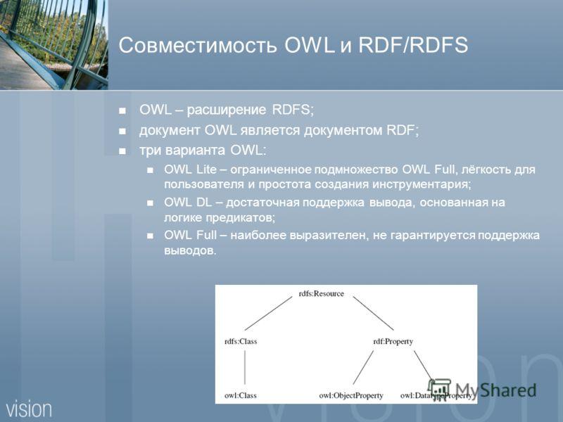 Совместимость OWL и RDF/RDFS OWL – расширение RDFS; документ OWL является документом RDF; три варианта OWL: OWL Lite – ограниченное подмножество OWL Full, лёгкость для пользователя и простота создания инструментария; OWL DL – достаточная поддержка вы