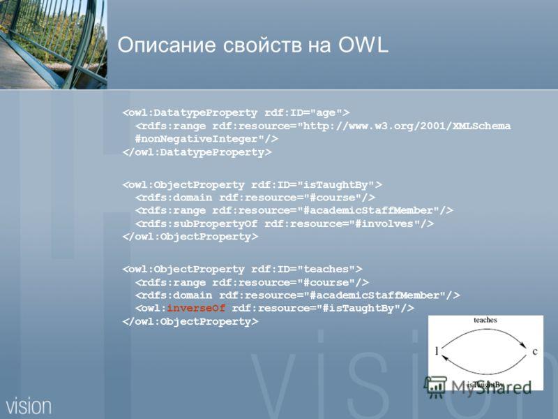 Описание свойств на OWL