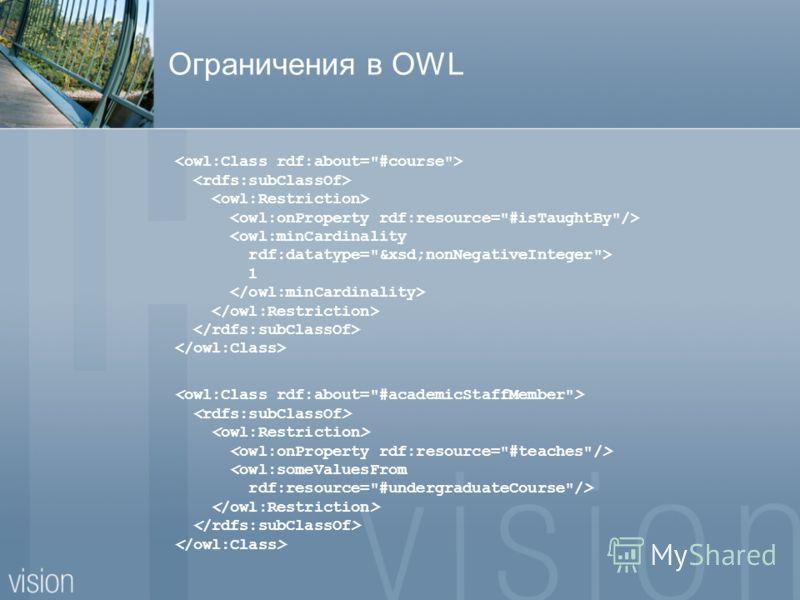 Ограничения в OWL  1