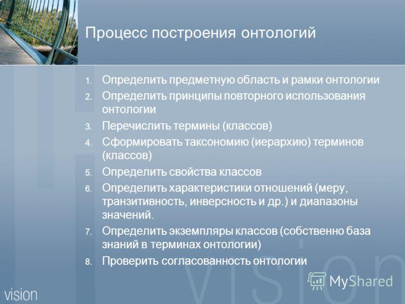 Процесс построения онтологий 1. Определить предметную область и рамки онтологии 2. Определить принципы повторного использования онтологии 3. Перечислить термины (классов) 4. Сформировать таксономию (иерархию) терминов (классов) 5. Определить свойства