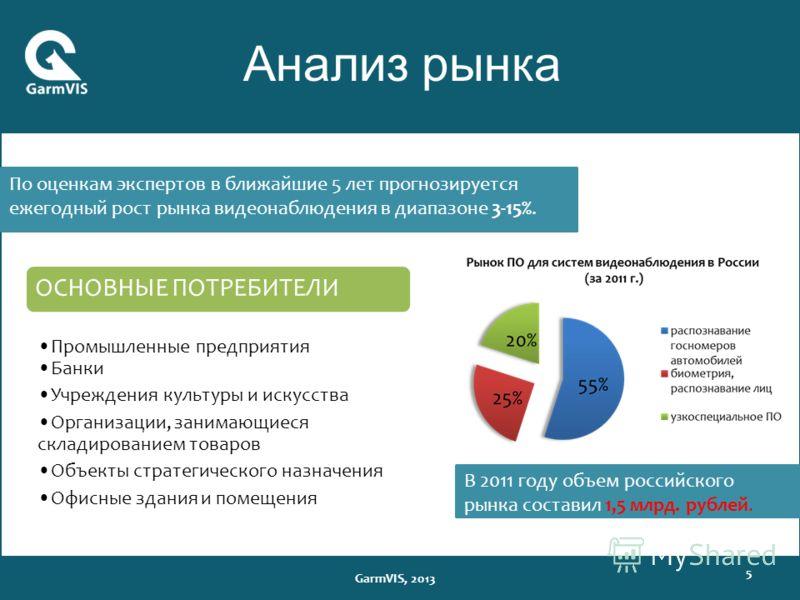5 Анализ рынка GarmVIS, 2013 В 2011 году объем российского рынка составил 1,5 млрд. рублей. По оценкам экспертов в ближайшие 5 лет прогнозируется ежегодный рост рынка видеонаблюдения в диапазоне 3-15%. ОСНОВНЫЕ ПОТРЕБИТЕЛИ Промышленные предприятия Ба