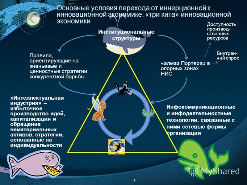 Основные условия перехода от иннерционной к инновационной экономике: «три кита» инновационной экономики 7 Инфокоммуникационные и инфодеятельностные технологии, связанные с ними сетевые формы организации Доступность производ- ственных ресурсов Внутрен