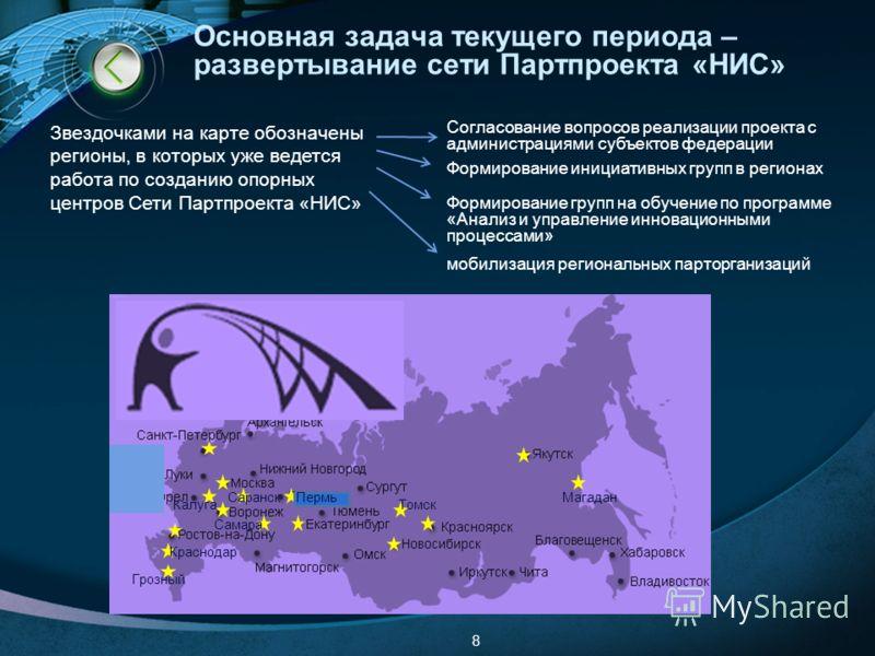 Основная задача текущего периода – развертывание сети Партпроекта «НИС» 8 Звездочками на карте обозначены регионы, в которых уже ведется работа по созданию опорных центров Сети Партпроекта «НИС» Калуга Грозный Саранск Самара Томск Магадан Краснодар П