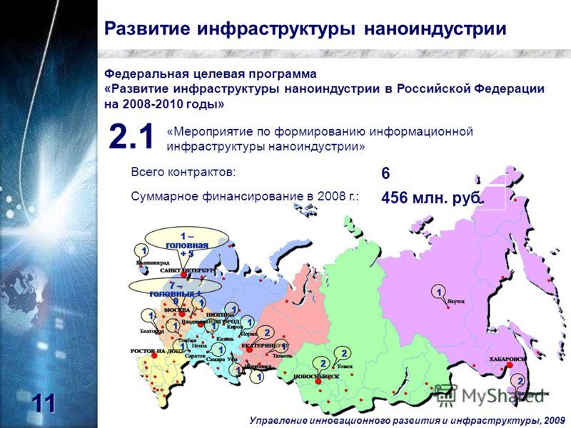 Управление инновационного развития и инфраструктуры, 2009 Развитие инфраструктуры наноиндустрии Федеральная целевая программа «Развитие инфраструктуры наноиндустрии в Российской Федерации на 2008-2010 годы» «Мероприятие по формированию информационной