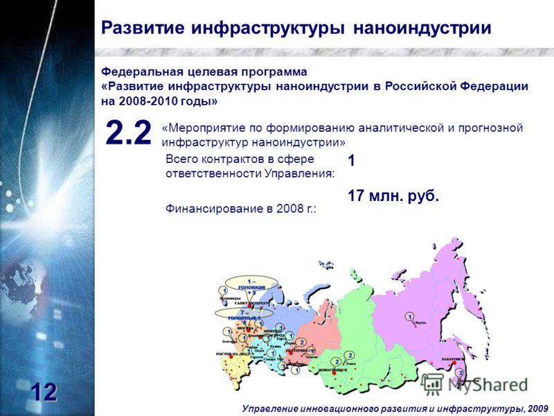 Управление инновационного развития и инфраструктуры, 2009 Развитие инфраструктуры наноиндустрии Федеральная целевая программа «Развитие инфраструктуры наноиндустрии в Российской Федерации на 2008-2010 годы» «Мероприятие по формированию аналитической