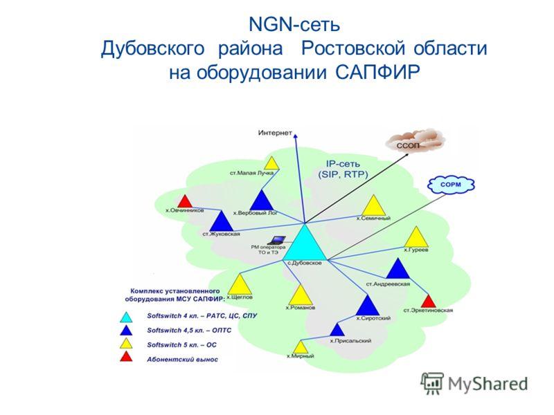 NGN-сеть Дубовского района Ростовской области на оборудовании САПФИР