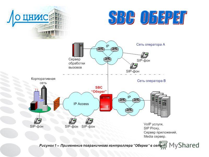 Рисунок 1 – Применение пограничного контроллера Оберег в сети