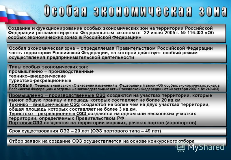 6 Создание и функционирование особых экономических зон на территории Российской Федерации регламентируется Федеральным законом от 22 июля 2005 г. 116-ФЗ «Об особых экономических зонах в Российской Федерации» Особая экономическая зона – определяемая П