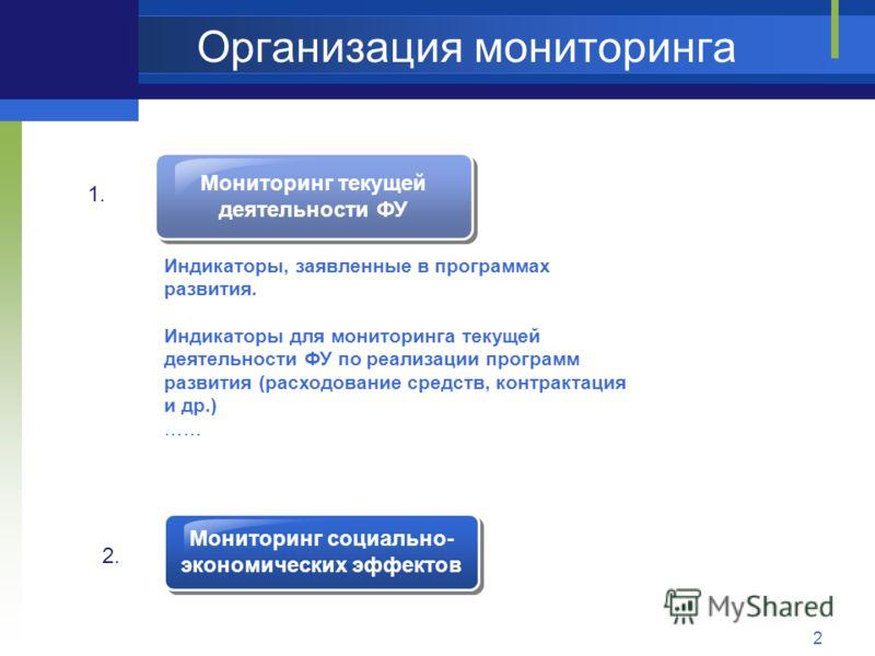 Организация мониторинга 2 Мониторинг социально- экономических эффектов Мониторинг текущей деятельности ФУ Индикаторы, заявленные в программах развития. Индикаторы для мониторинга текущей деятельности ФУ по реализации программ развития (расходование с