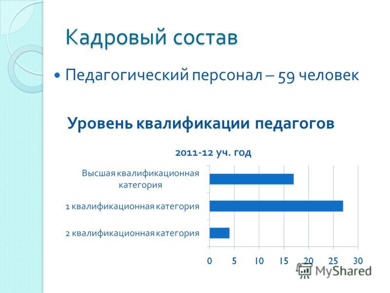 Кадровый состав Педагогический персонал – 59 человек Уровень квалификации педагогов