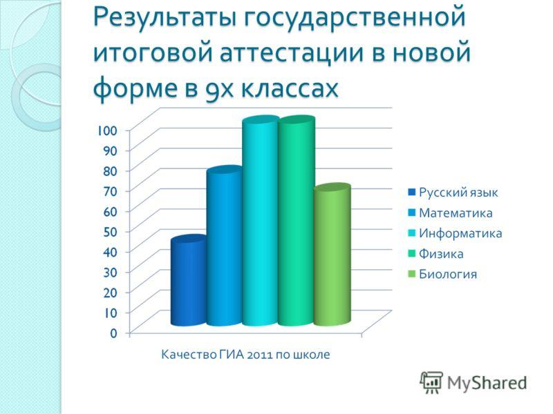 Результаты государственной итоговой аттестации в новой форме в 9 х классах