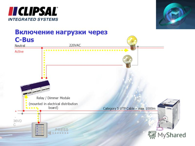 Включение нагрузки через C-Bus Relay / Dimmer Module (mounted in electrical distribution board) Neutral Active 220VAC 36VD C Category 5 UTP Cable – max 1000m +-+- PRESS