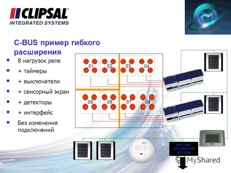 8 нагрузок реле + таймеры + выключатели + сенсорный экран + детекторы + интерфейс Без изменения подключений C-BUS пример гибкого расширения 01020304 05060708 BUILDING AUTOMATION SYSTEM