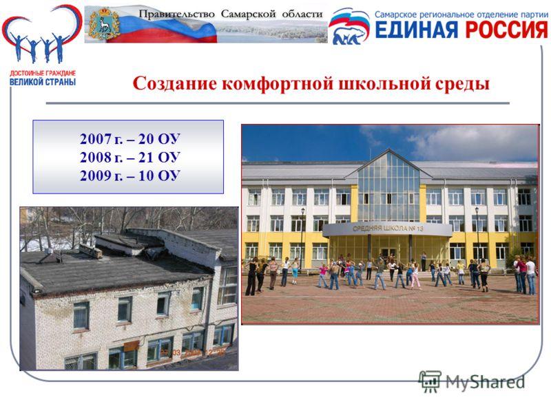 2007 г. – 20 ОУ 2008 г. – 21 ОУ 2009 г. – 10 ОУ Cоздание комфортной школьной среды
