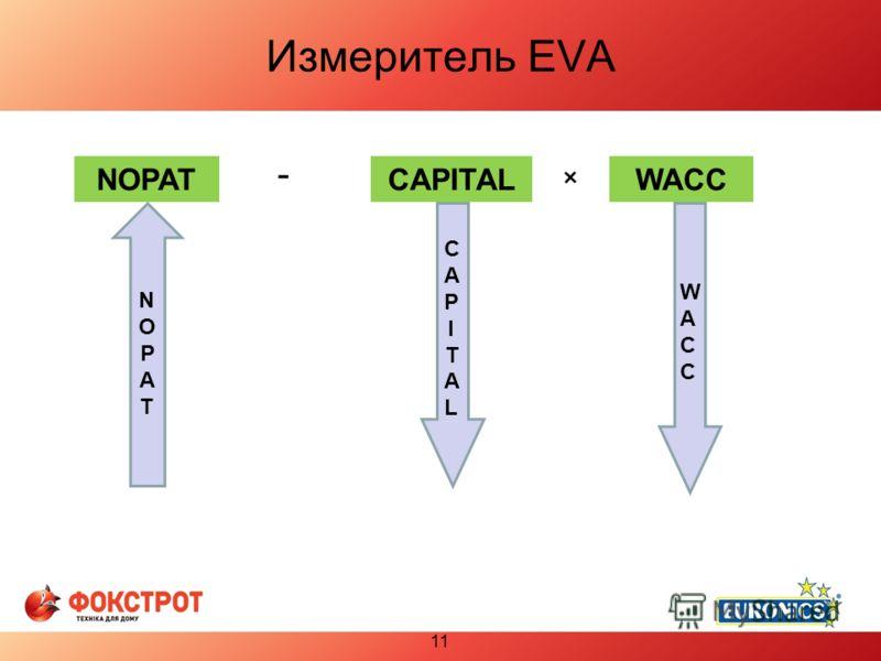 Измеритель EVA 11 NOPATCAPITALWACC CAPITALCAPITAL WACCWACC NOPATNOPAT + -