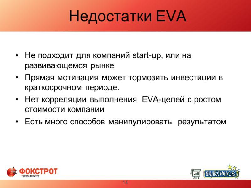 Недостатки EVA Не подходит для компаний start-up, или на развивающемся рынке Прямая мотивация может тормозить инвестиции в краткосрочном периоде. Нет корреляции выполнения EVA-целей с ростом стоимости компании Есть много способов манипулировать резул