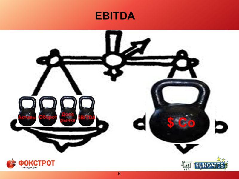 $ Co Оборот Активы EBITDA 6 Доля рынка EBITDA