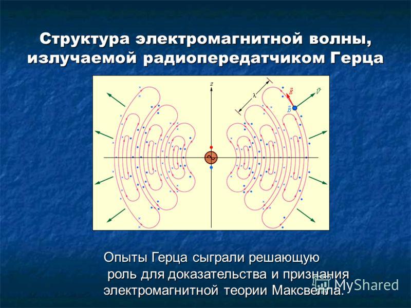 Структура электромагнитной волны, излучаемой радиопередатчиком Герца Опыты Герца сыграли решающую роль для доказательства и признания роль для доказательства и признания электромагнитной теории Максвелла.