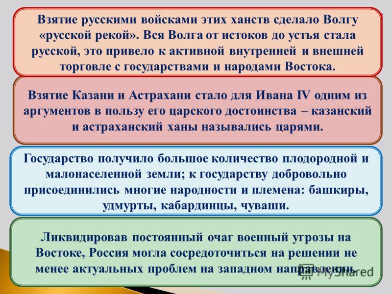 Взятие Казани и Астрахани стало для Ивана IV одним из аргументов в пользу его царского достоинства – казанский и астраханский ханы назывались царями. Ликвидировав постоянный очаг военный угрозы на Востоке, Россия могла сосредоточиться на решении не м