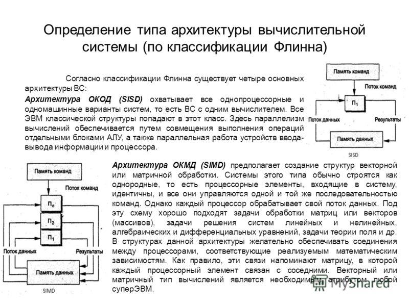 Определение типа архитектуры вычислительной системы (по классификации Флинна) Согласно классификации Флинна существует четыре основных архитектуры ВС: Архитектура ОКОД (SISD) охватывает все однопроцессорные и одномашинные варианты систем, то есть ВС