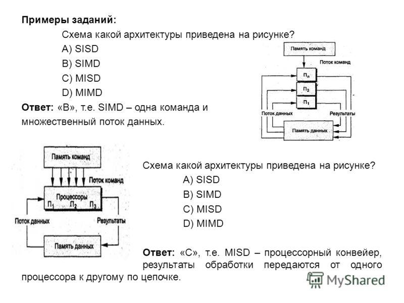 Примеры заданий: Схема какой архитектуры приведена на рисунке? A) SISD B) SIMD C) MISD D) MIMD Ответ: «B», т.е. SIMD – одна команда и множественный поток данных. Схема какой архитектуры приведена на рисунке? A) SISD B) SIMD C) MISD D) MIMD Ответ: «C»