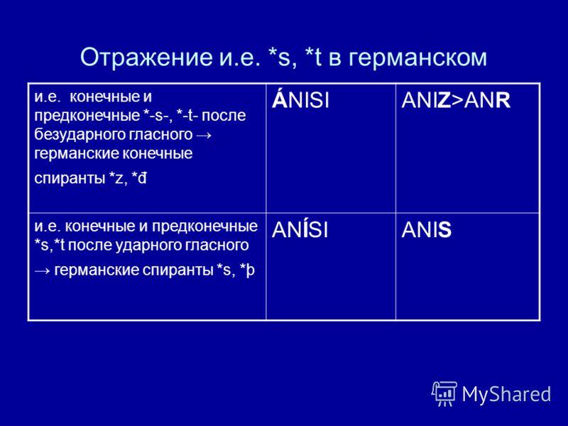 Отражение и.е. *s, *t в германском и.е. конечные и предконечные *-s-, *-t- после безударного гласного германские конечные спиранты *z, *đ ÁNISIANIZ>ANR и.е. конечные и предконечные *s,*t после ударного гласного германские спиранты *s, *þ ANÍSIANIS