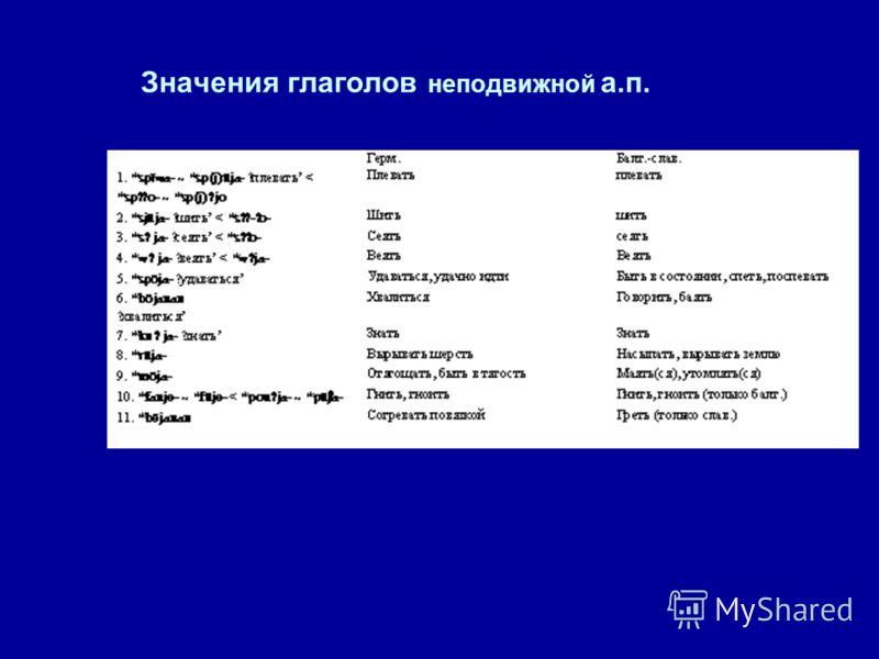 Значения глаголов неподвижной а.п.