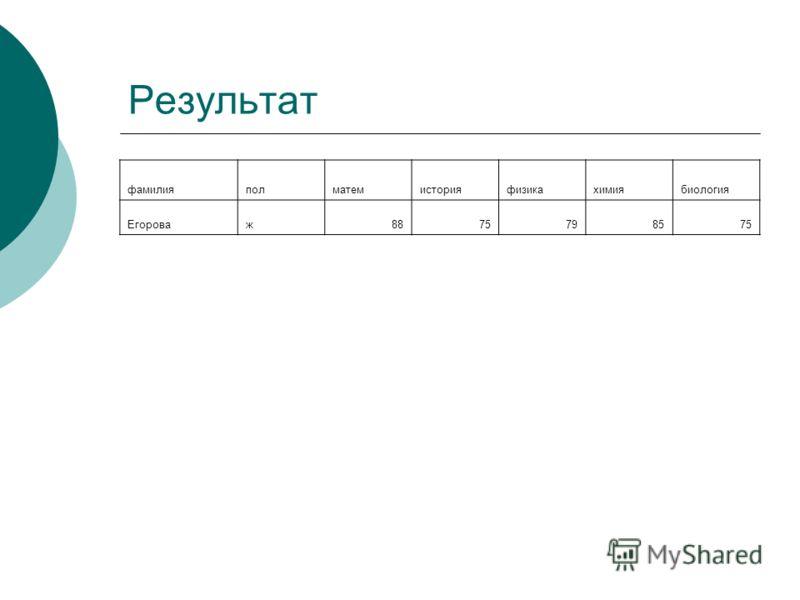 Результат фамилияполматемисторияфизикахимиябиология Егороваж8875798575