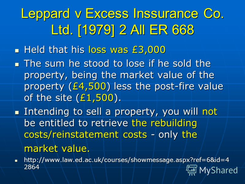Leppard v Excess Inssurance Co. Ltd. [1979] 2 All ER 668 Held that his loss was £3,000 Held that his loss was £3,000 The sum he stood to lose if he sold the property, being the market value of the property (£4,500) less the post-fire value of the sit
