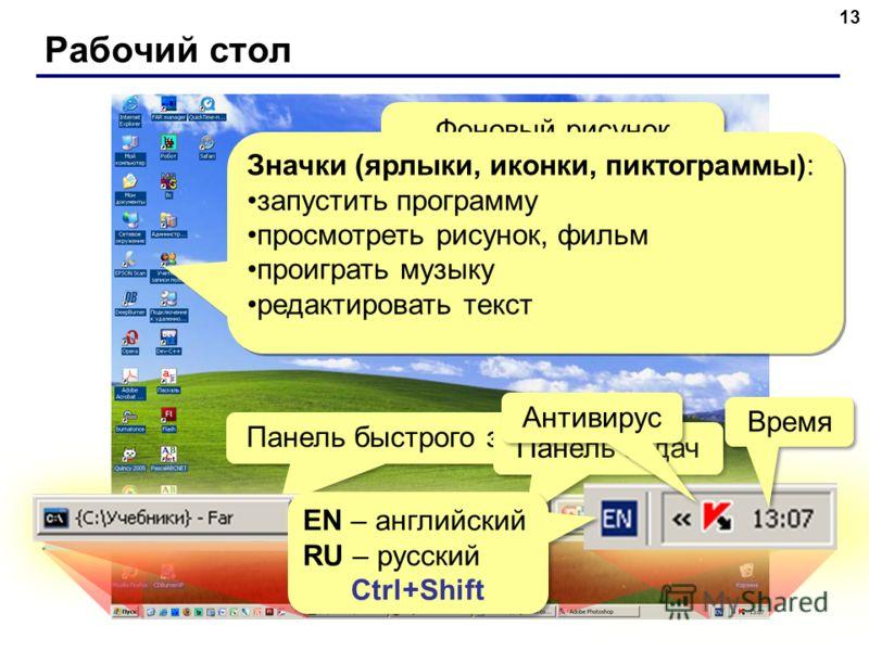 Рабочий стол 13 Фоновый рисунок (обои Рабочего стола) Значки (ярлыки, иконки, пиктограммы): запустить программу просмотреть рисунок, фильм проиграть музыку редактировать текст Значки (ярлыки, иконки, пиктограммы): запустить программу просмотреть рису