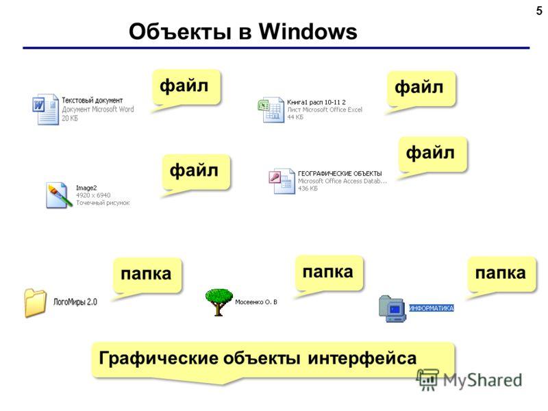 Объекты в Windows 5 файл папка файл папка Графические объекты интерфейса