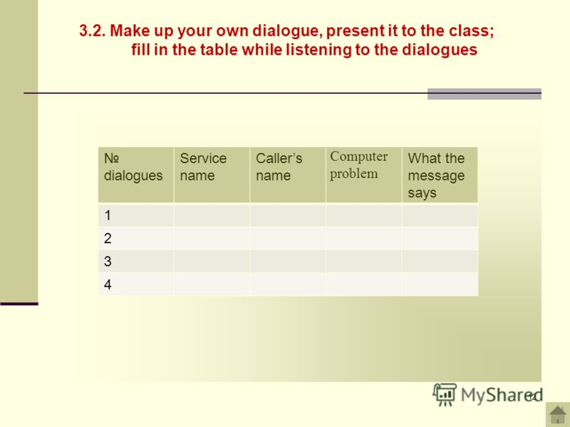 12 dialogues Service name Callers name Computer problem What the message says 1 2 3 4 3.2. Make up your own dialogue, present it to the class; fill in the table while listening to the dialogues