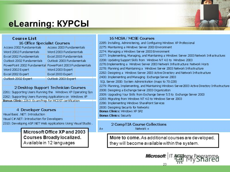 23 eLearning: КУРСЫ More to come. As additional courses are developed, they will become available within the system. Microsoft Office XP and 2003 Courses Broadly localized. Available in 12 languages