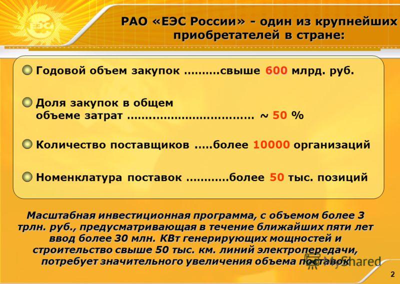 2 РАО «ЕЭС России» - один из крупнейших приобретателей в стране: 600 Годовой объем закупок ……….свыше 600 млрд. руб. Количество поставщиков.….более 10000 организаций Номенклатура поставок …………более 50 тыс. позиций Доля закупок в общем объеме затрат ……