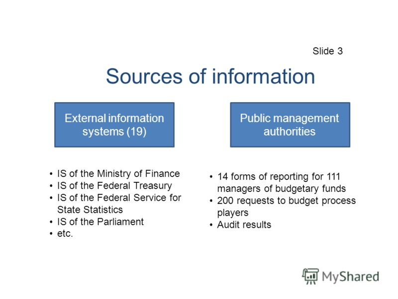 Sources of information IS of the Ministry of Finance IS of the Federal Treasury IS of the Federal Service for State Statistics IS of the Parliament etc. 14 forms of reporting for 111 managers of budgetary funds 200 requests to budget process players