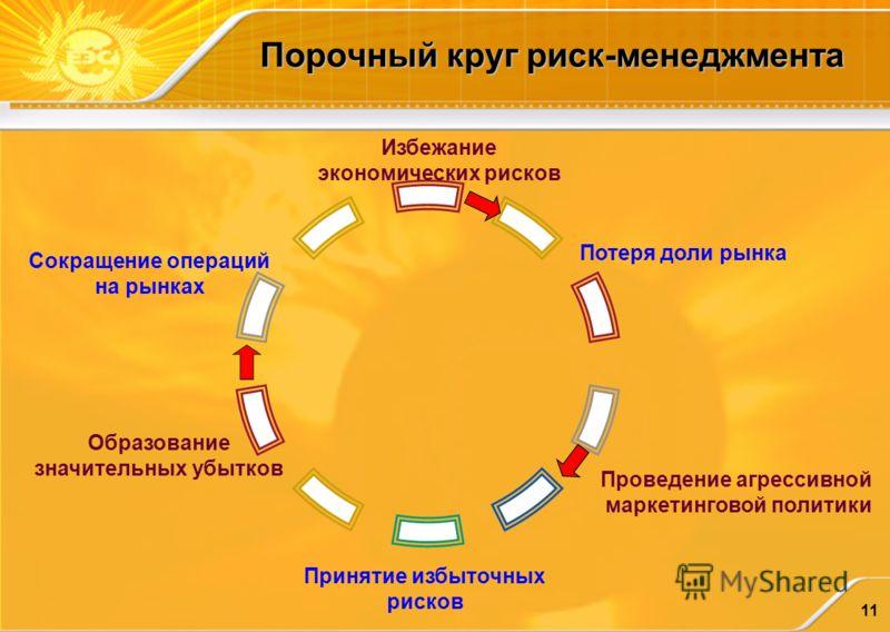 10 Что делать для построения адекватной системы управления рисками?