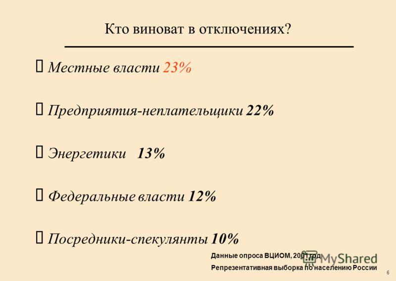 6 Кто виноват в отключениях? Местные власти 23% Предприятия-неплательщики 22% Энергетики 13% Федеральные власти 12% Посредники-спекулянты 10% Данные опроса ВЦИОМ, 2001 год Репрезентативная выборка по населению России